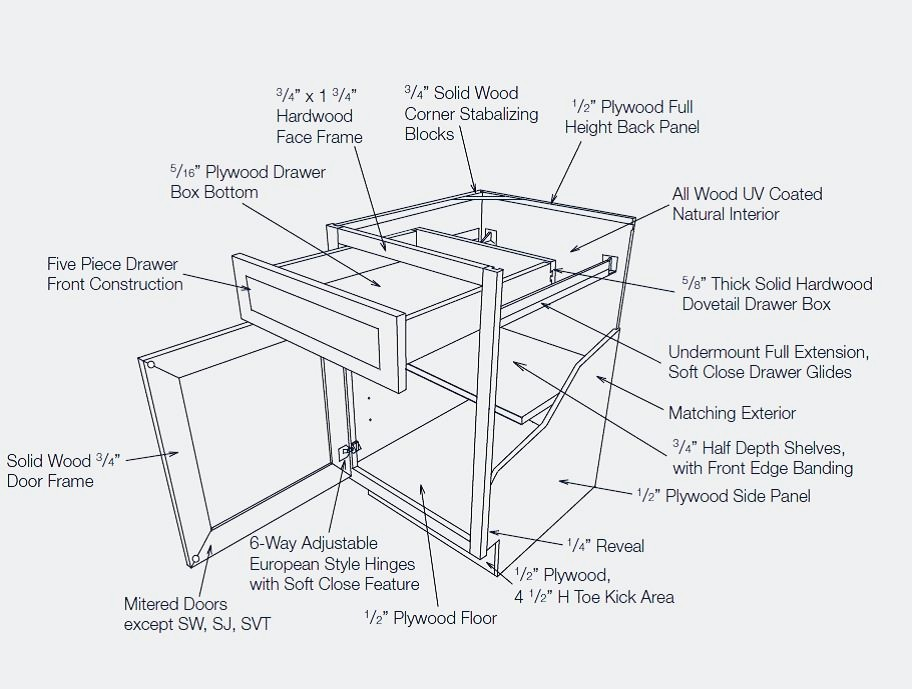 Kitchen Assembly Instructions Calgary Cabinets Depot. Aline Cabinets  Service Chicago